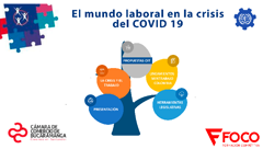Normativa laboral frente al COVID-19