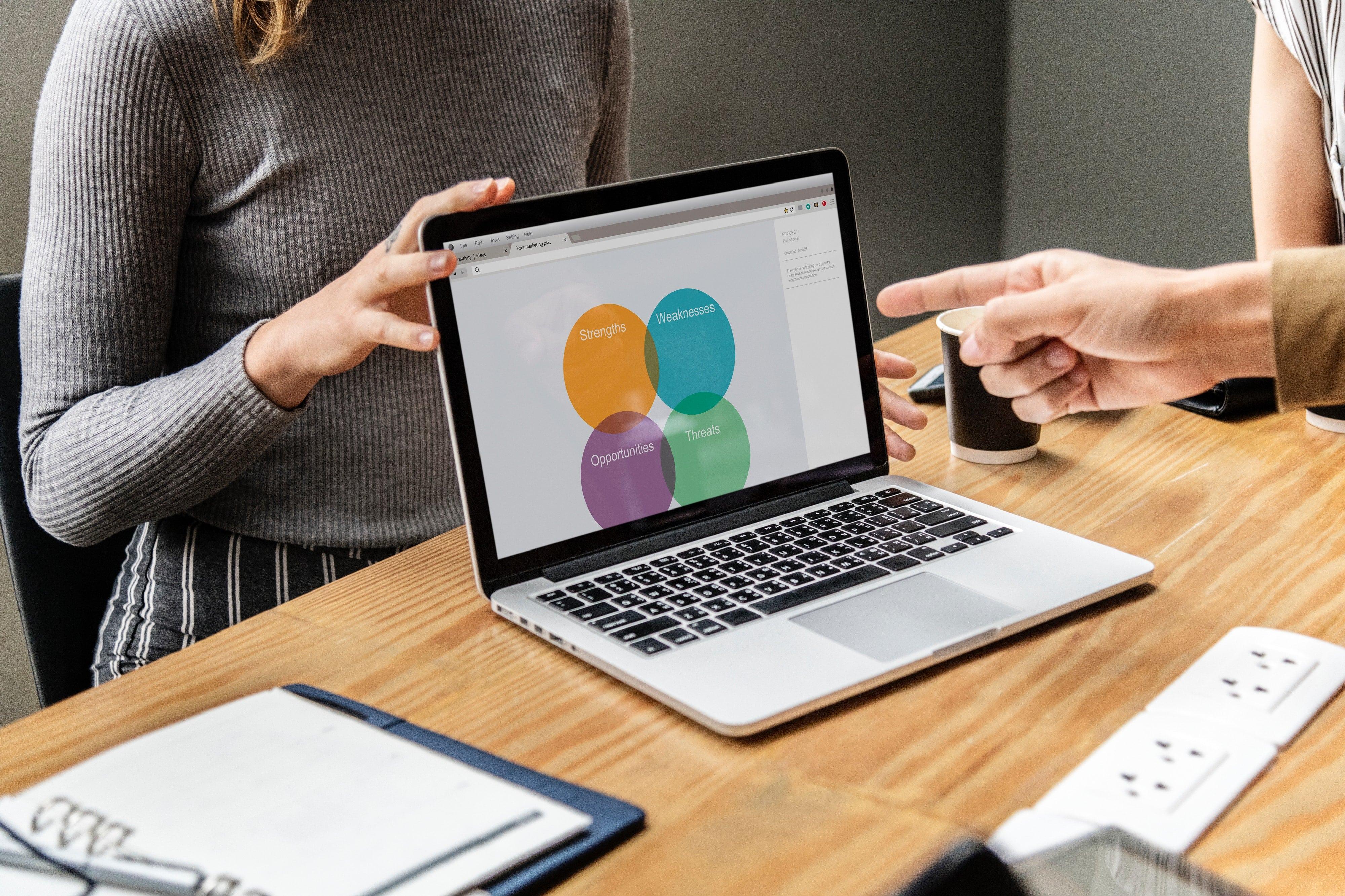 Formato de capacitación de personal en una empresa [Consultoría gratuita]